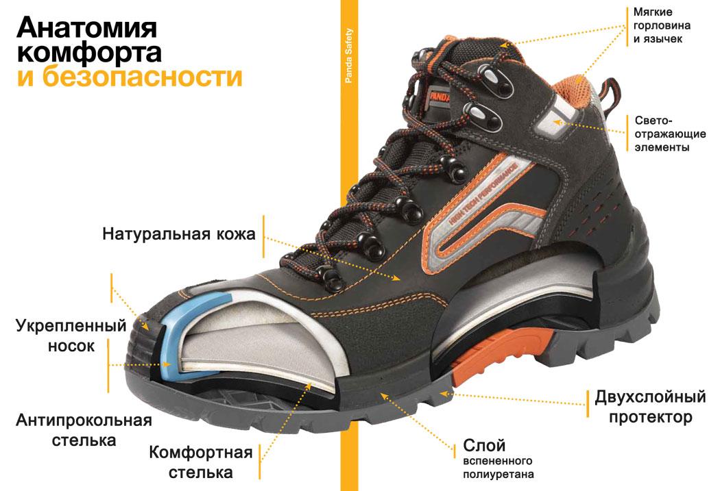 Спецобувь Рабочая обувь купить, Интернет магазин Спецодежда ... 267bb55a372